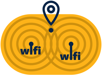 WIFI based localization and indoor navigation